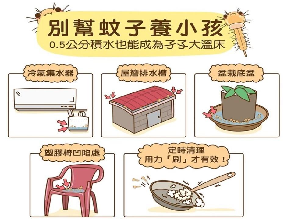別幫蚊子養小孩。(記者陳金泉翻攝)