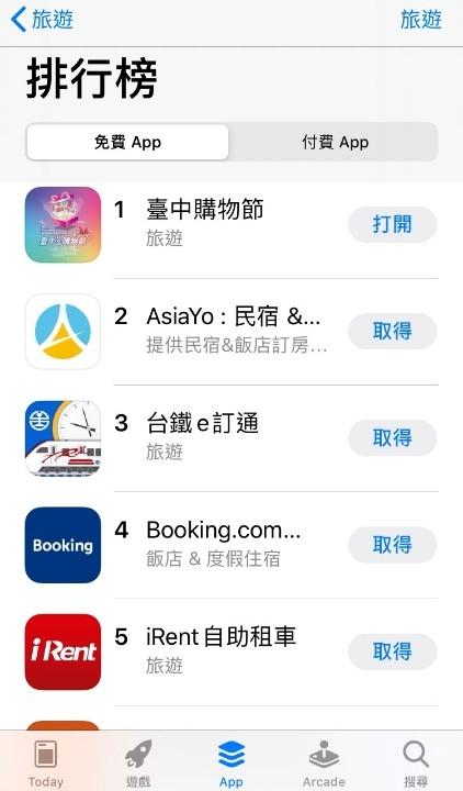 App Store旅遊類下載排行第一名。(記者林志強翻攝)