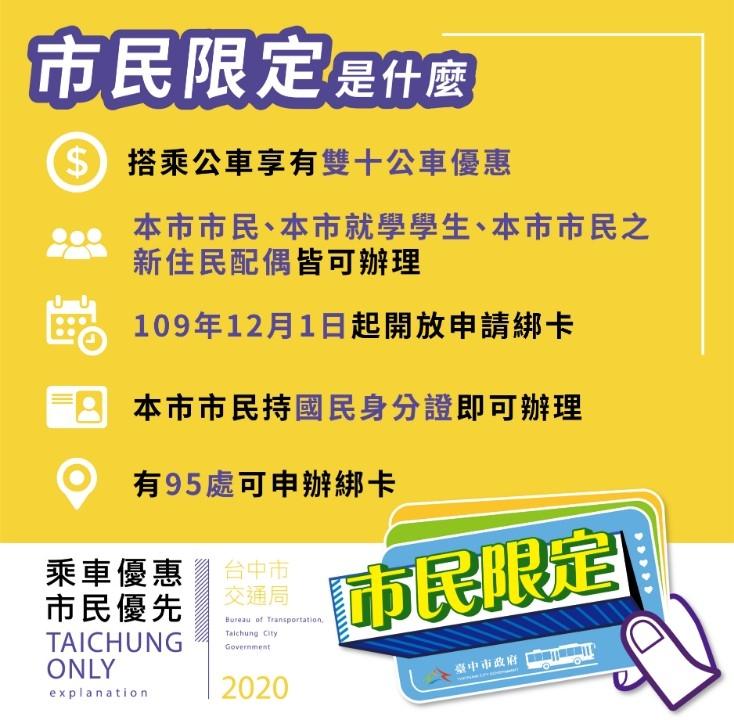 台中雙十公車「市民限定」優惠明年上路 綁卡作業12月1日開跑。(記者游樂華翻攝).jpg