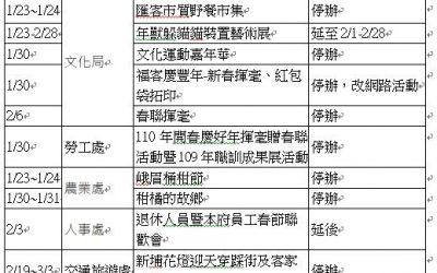 疫情嚴峻 新竹縣政府各局處1.2月停辦多項活動。(記者張如慧翻攝).jpg