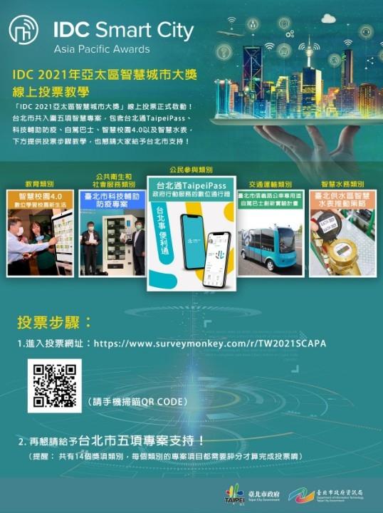 北市府五項智慧專案入圍IDC 「SCAPA」 邀請民眾線上投票支持。(特約記者林有定翻攝).jpg