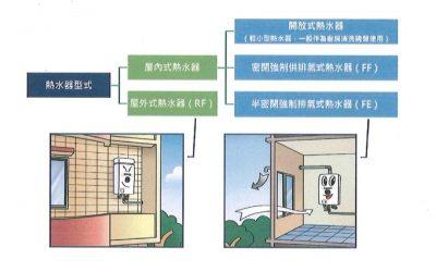 消防局110年度熱水器補助已額滿截止申請。(記者李露西翻攝).jpg