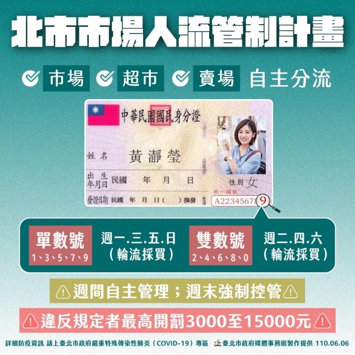 臺北市政府推身分證尾碼採買分流 週一至週五自主分流 週六、日強制控管。(特約記者林有定翻攝).png
