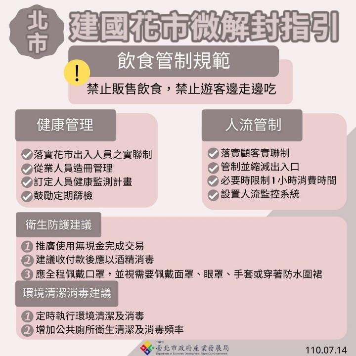 建國假日花市 微解封防疫規範指引 提供安心消費。(特約記者林有定翻攝).jpg